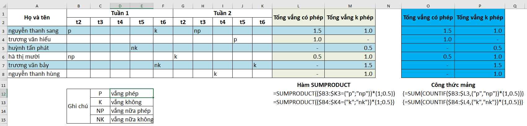 Tong hop ngay cong.png